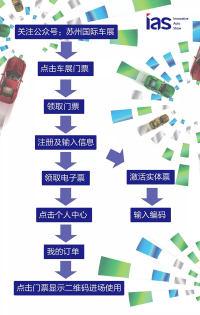 苏州五一国际车展电子门票使用须知