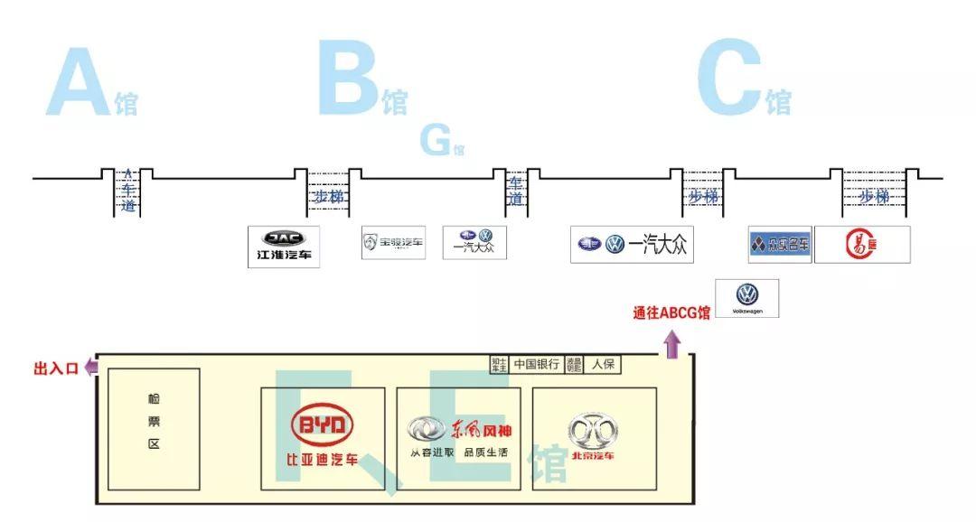 哈尔滨国际车展