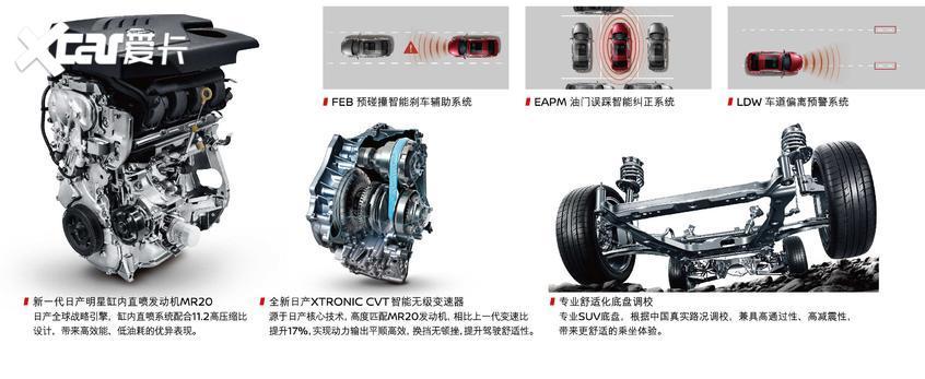 东风启辰新款T90官图