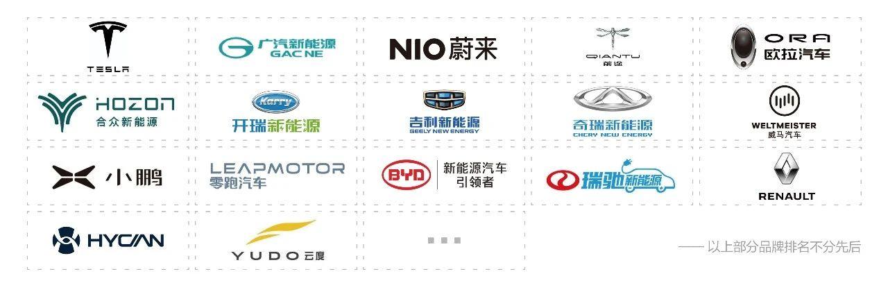 温州国际车展门票
